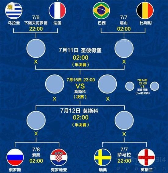 最终厮杀即将开启!世界杯该怎么去享受?