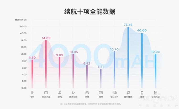千元机最好选择 努比亚V18星云红明日售