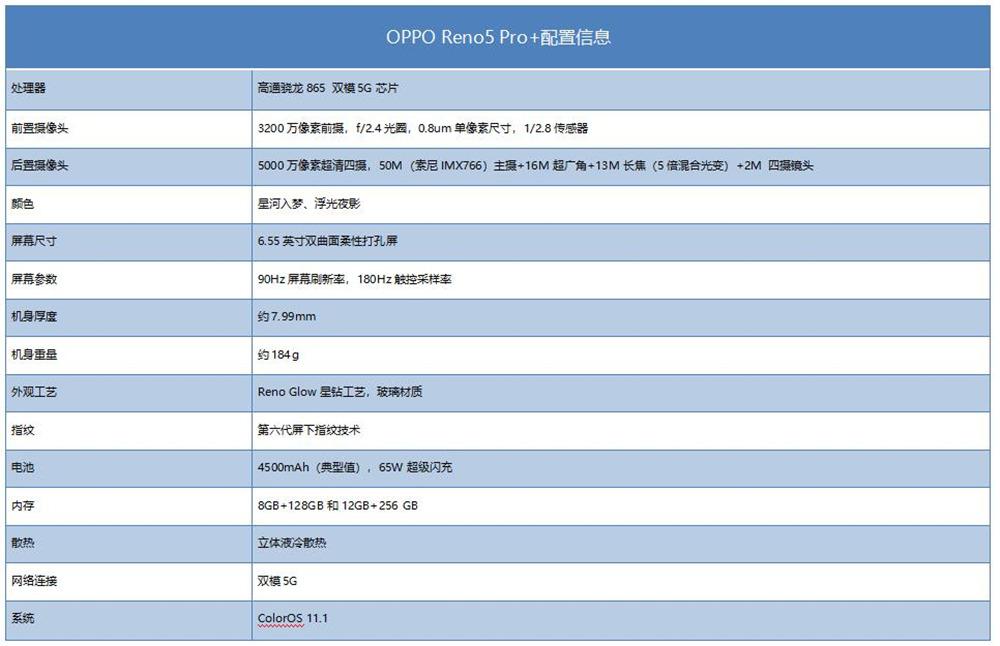超大杯OPPO Reno5 Pro+评测 首发IMX766
