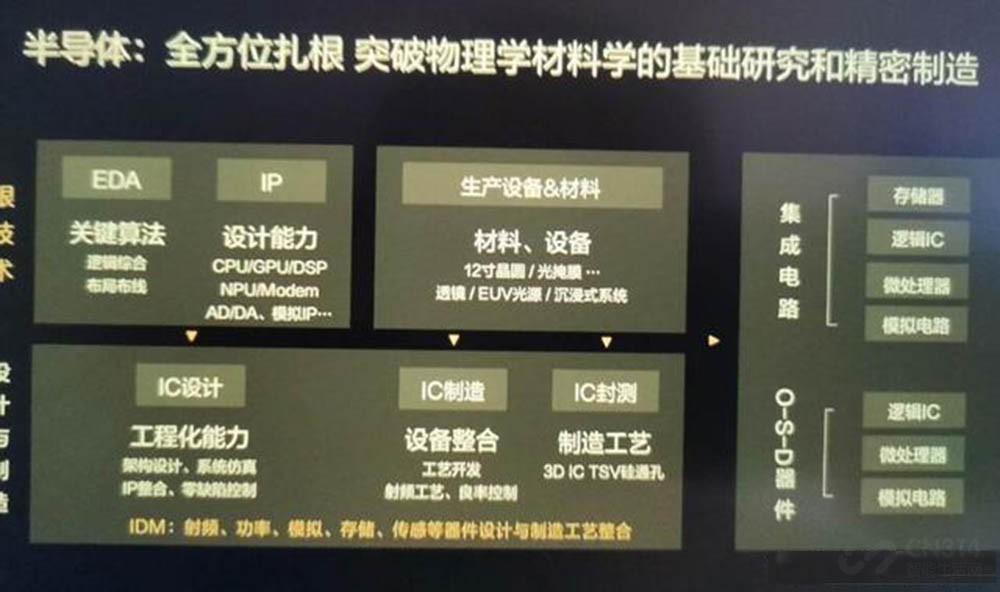 华为9月3日举行IFA活动:麒麟9000将首发