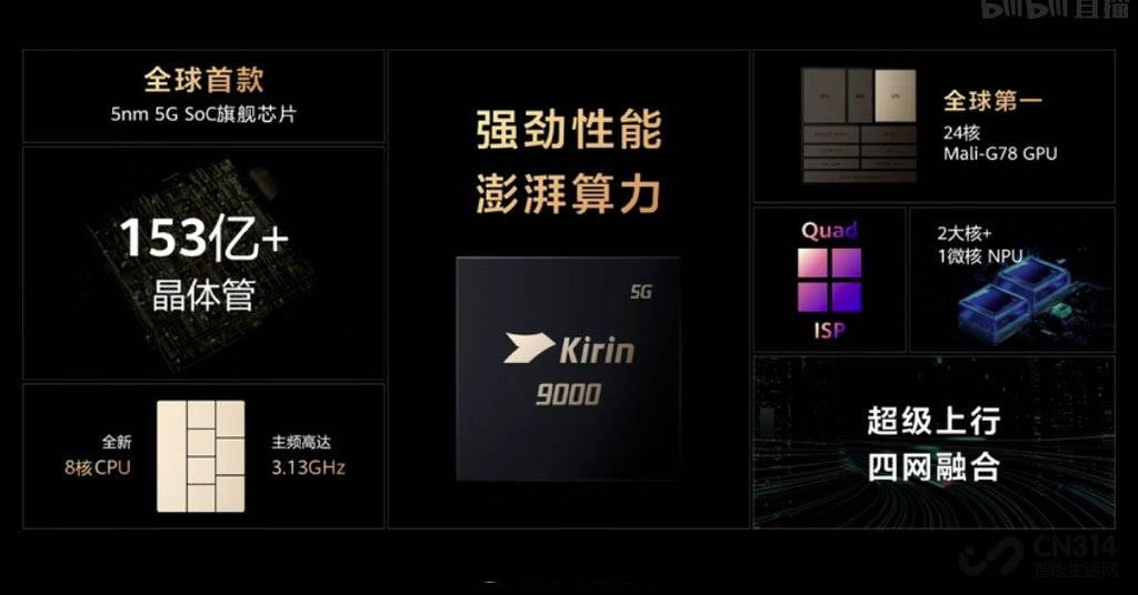 华为Mate X2售17999元 折叠手机新的形态