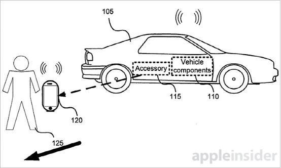 iphone远程控制汽车 自动点火 开后备箱