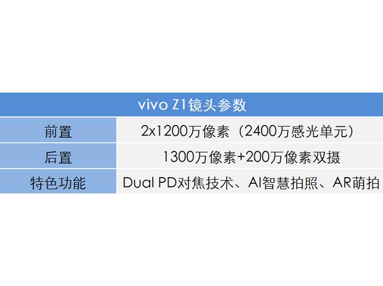卖1798,vivo Z1是同价位拍照最好的手机