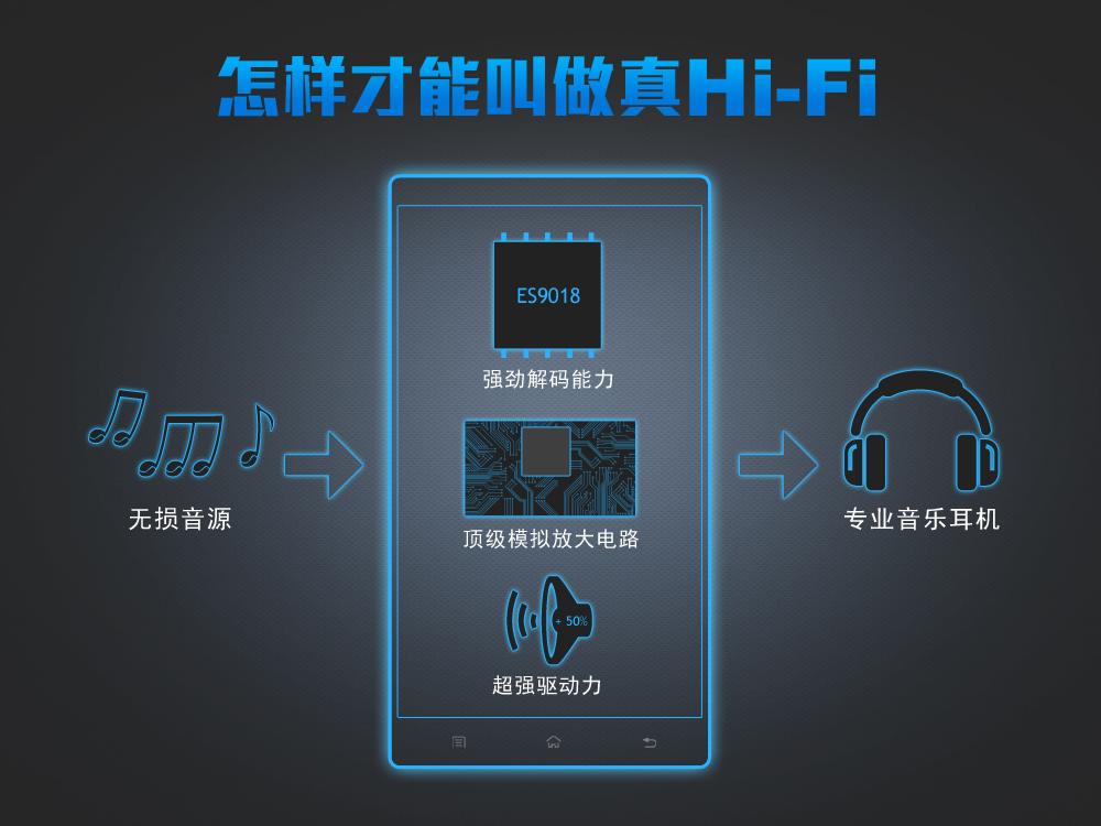 欧美黄��i)��a��9�dyg`9b(:fi9b(:fi9b(:fi_为真hi-fi手机正名 vivo高调拒绝伪hi-fi