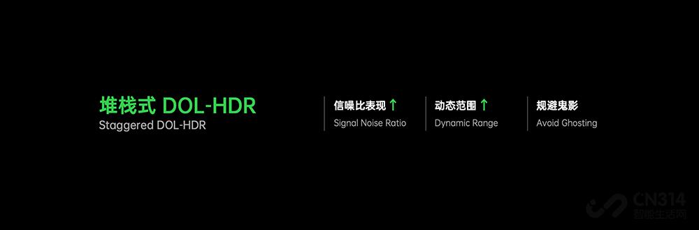 看懂OPPO未来科技大会 图像影像大升级