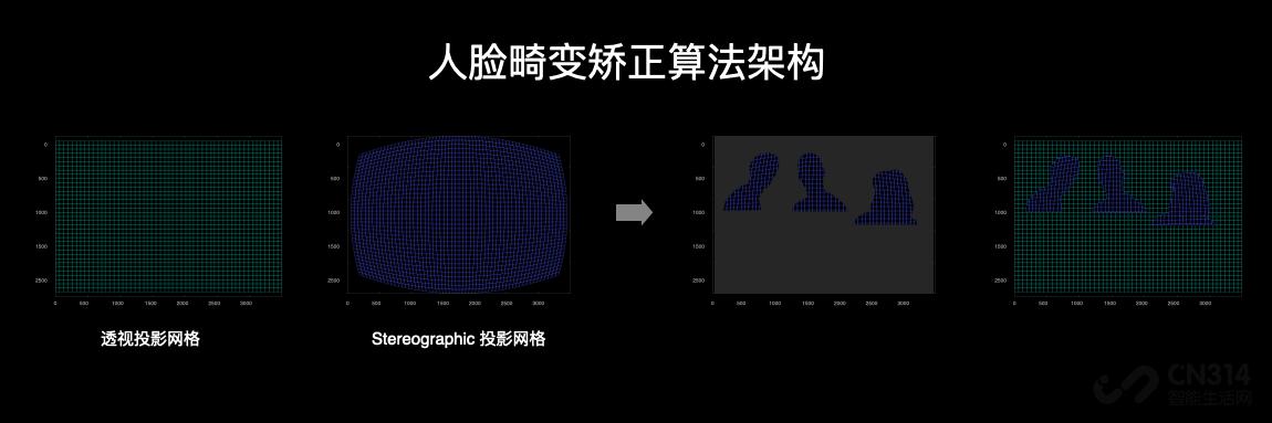 OPPO FDF全维人像视频技术系统首次亮相