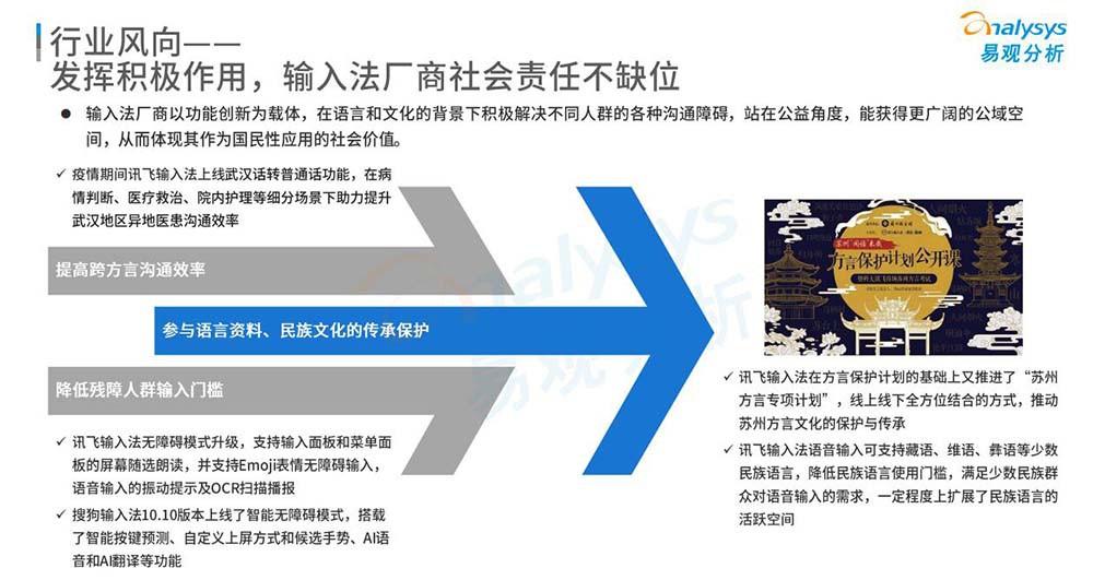 第三方输入法报告:讯飞语音认可度最高