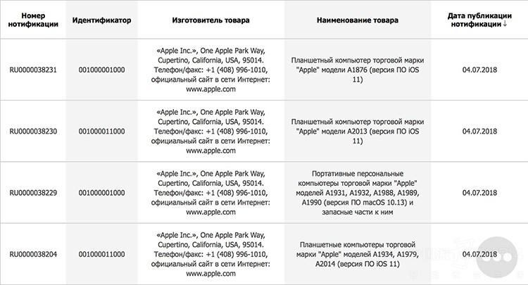 苹果注册新Mac和新iPad 会在9月发布吗?