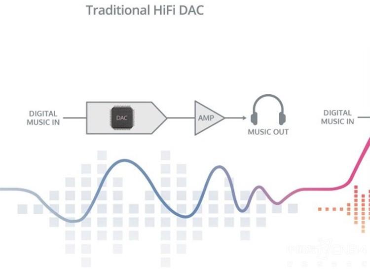 制造type_c耳机接线图